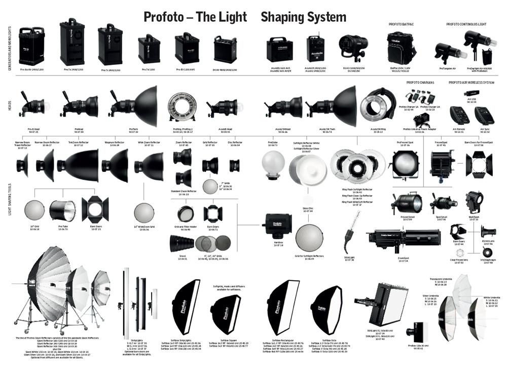 Light Shaping Tools